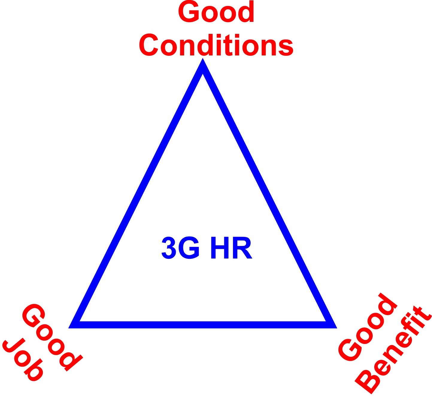 2HR схема 2 к статье HR